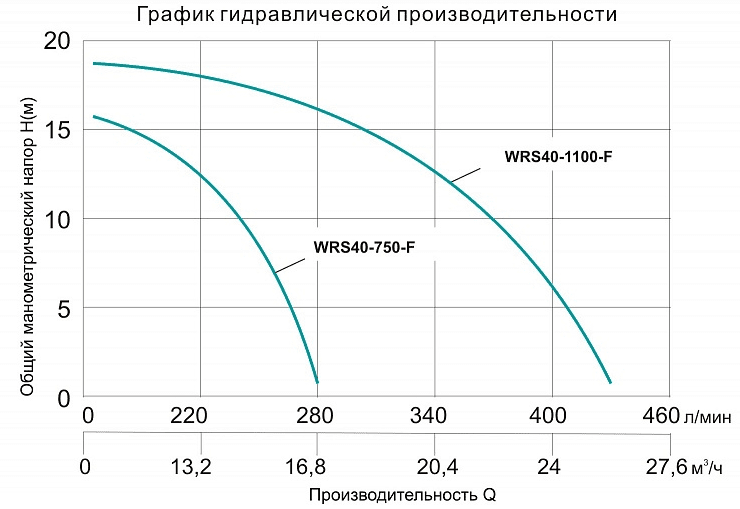 wrs750-1100.png